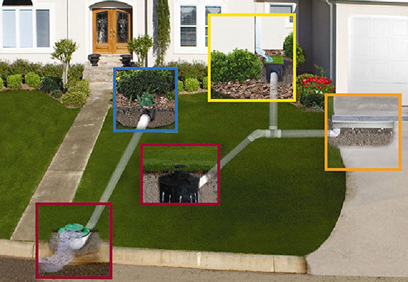 Drainage System Installation | AAIS